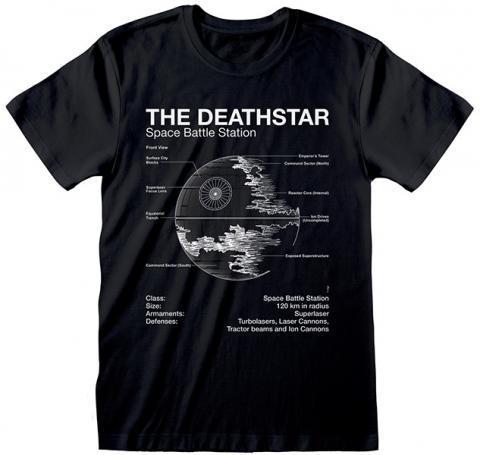 Death Star Sketch