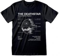 Death Star Sketch